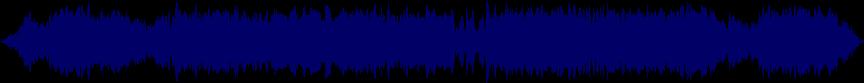 waveform of track #66804