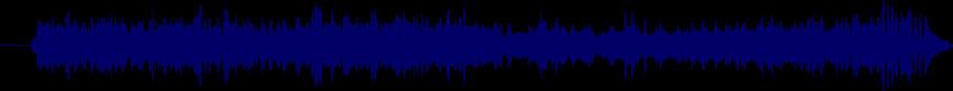 waveform of track #66811
