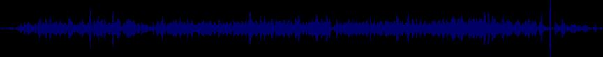 waveform of track #66822