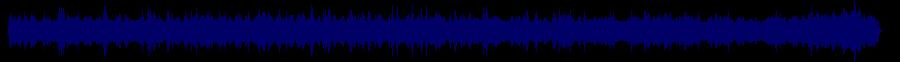 waveform of track #66833