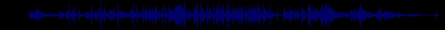 waveform of track #66844