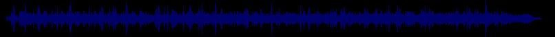 waveform of track #66863