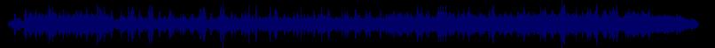 waveform of track #66864
