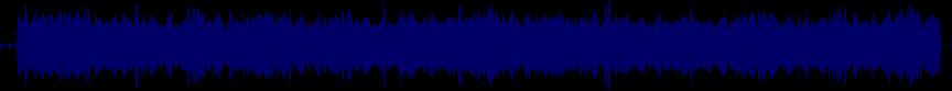waveform of track #66907