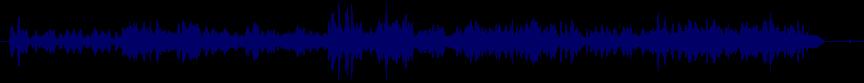waveform of track #66910
