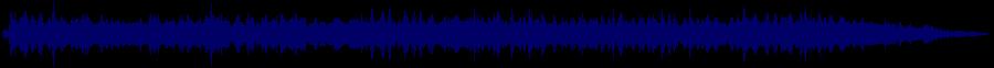 waveform of track #66912