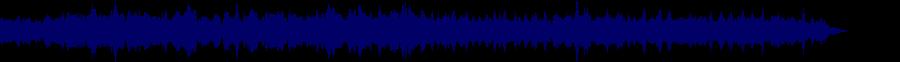 waveform of track #66941