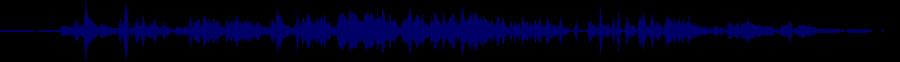 waveform of track #66953