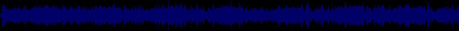waveform of track #66955