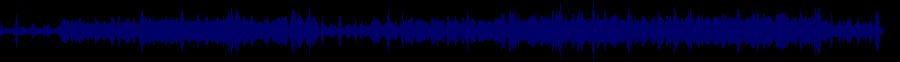 waveform of track #66958