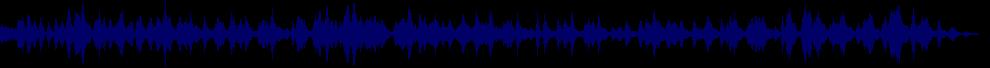 waveform of track #66966