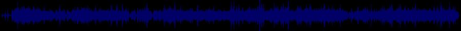 waveform of track #66968