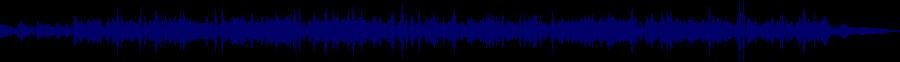 waveform of track #66969