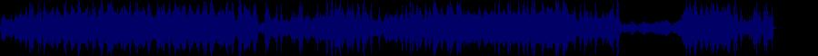 waveform of track #66979
