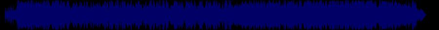 waveform of track #66991