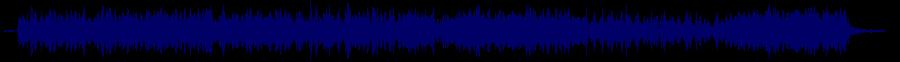 waveform of track #66995