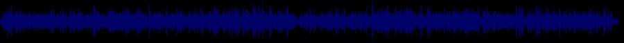 waveform of track #67019