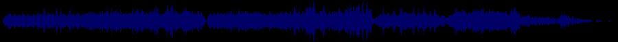 waveform of track #67021