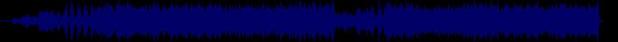 waveform of track #67025