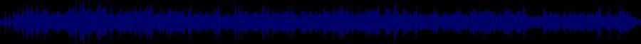 waveform of track #67028