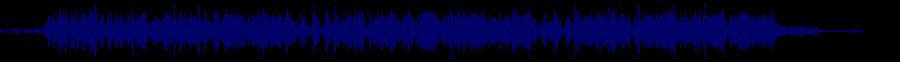 waveform of track #67034