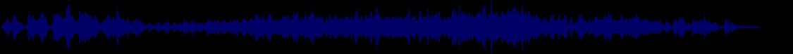 waveform of track #67061