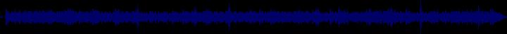 waveform of track #67064