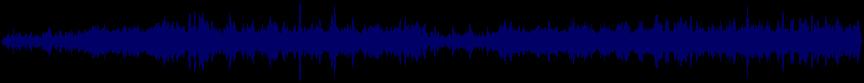 waveform of track #67076