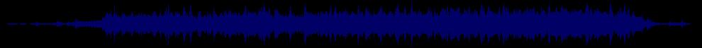 waveform of track #67101
