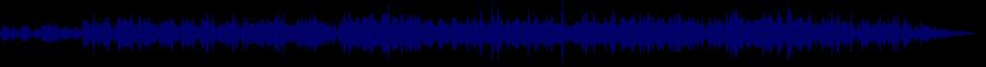 waveform of track #67102
