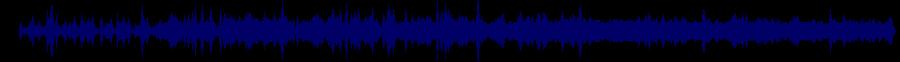 waveform of track #67112