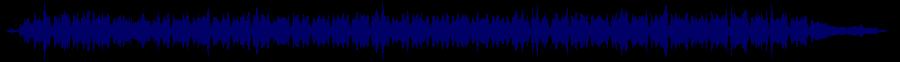 waveform of track #67129