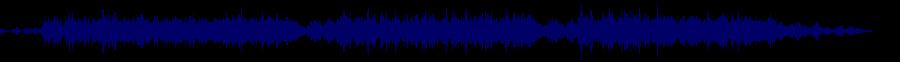 waveform of track #67140