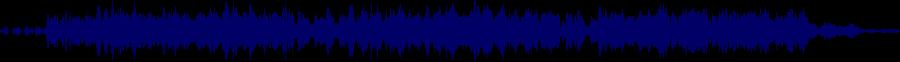 waveform of track #67141