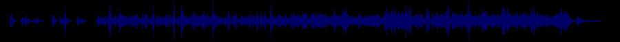 waveform of track #67144