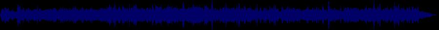 waveform of track #67152