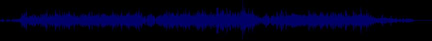 waveform of track #67155
