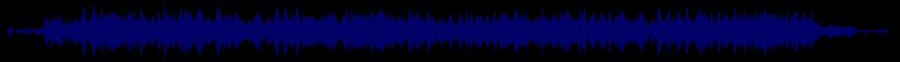 waveform of track #67167