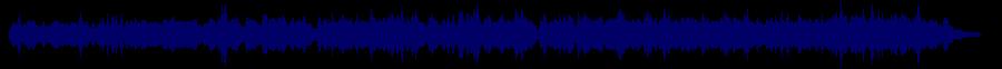 waveform of track #67168