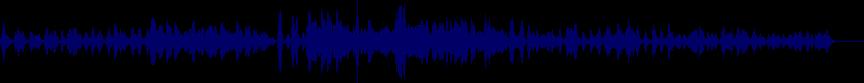 waveform of track #67190