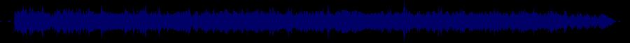 waveform of track #67196