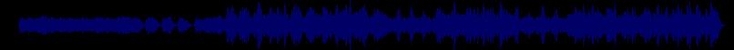 waveform of track #67205