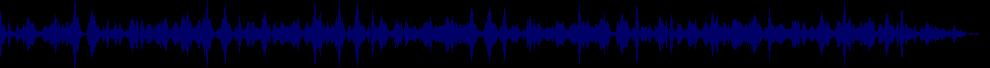 waveform of track #67232