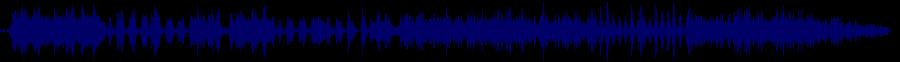 waveform of track #67255