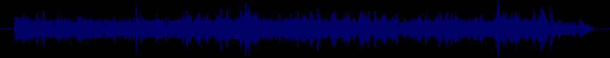 waveform of track #67257