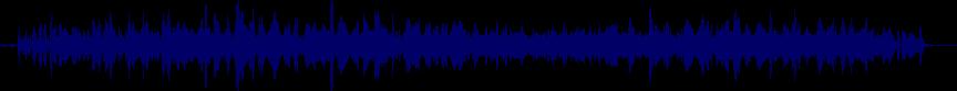 waveform of track #67270