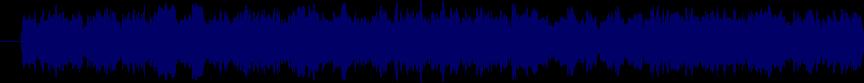 waveform of track #67271