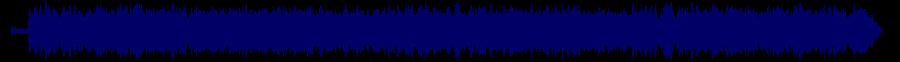 waveform of track #67275