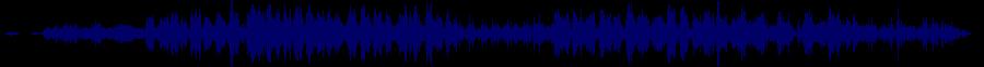 waveform of track #67290