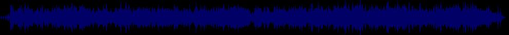waveform of track #67345